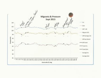 migrants and pressure Sept 2015